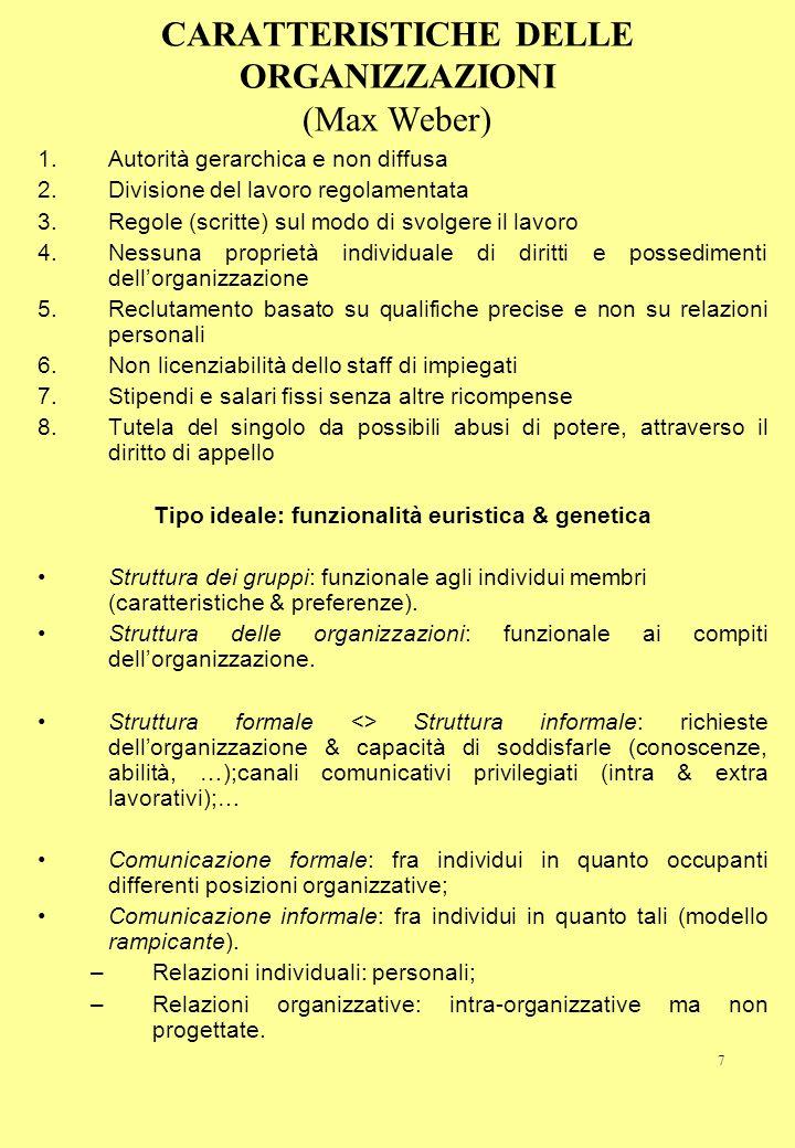 7 CARATTERISTICHE DELLE ORGANIZZAZIONI (Max Weber) 1.Autorità gerarchica e non diffusa 2.Divisione del lavoro regolamentata 3.Regole (scritte) sul mod