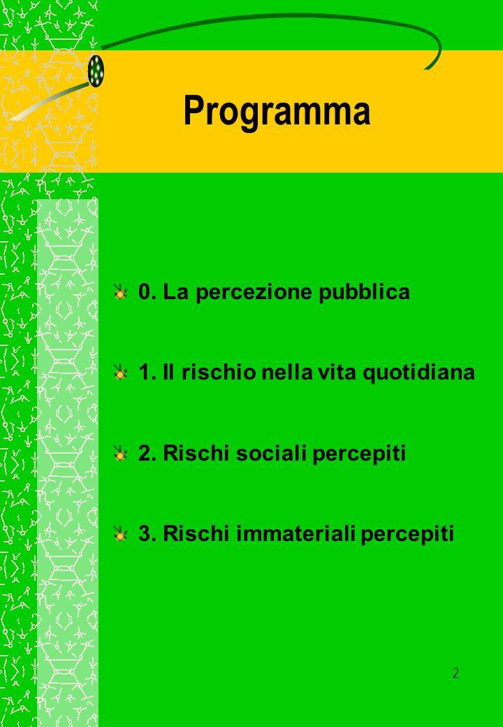 2 Programma 0.La percezione pubblica 1. Il rischio nella vita quotidiana 2.