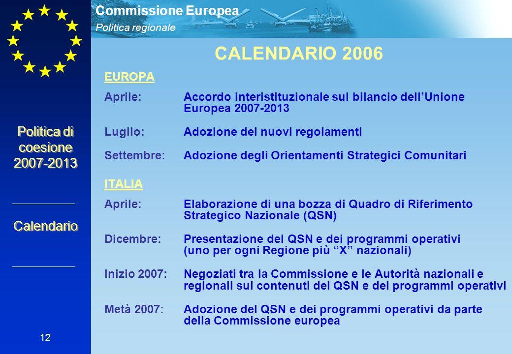 Politica regionale Commissione Europea 12 Politica di coesione 2007-2013 Calendario CALENDARIO 2006 EUROPA Aprile: Accordo interistituzionale sul bilancio dellUnione Europea 2007-2013 Luglio: Adozione dei nuovi regolamenti Settembre: Adozione degli Orientamenti Strategici Comunitari ITALIA Aprile:Elaborazione di una bozza di Quadro di Riferimento Strategico Nazionale (QSN) Dicembre:Presentazione del QSN e dei programmi operativi (uno per ogni Regione più X nazionali) Inizio 2007:Negoziati tra la Commissione e le Autorità nazionali e regionali sui contenuti del QSN e dei programmi operativi Metà 2007:Adozione del QSN e dei programmi operativi da parte della Commissione europea