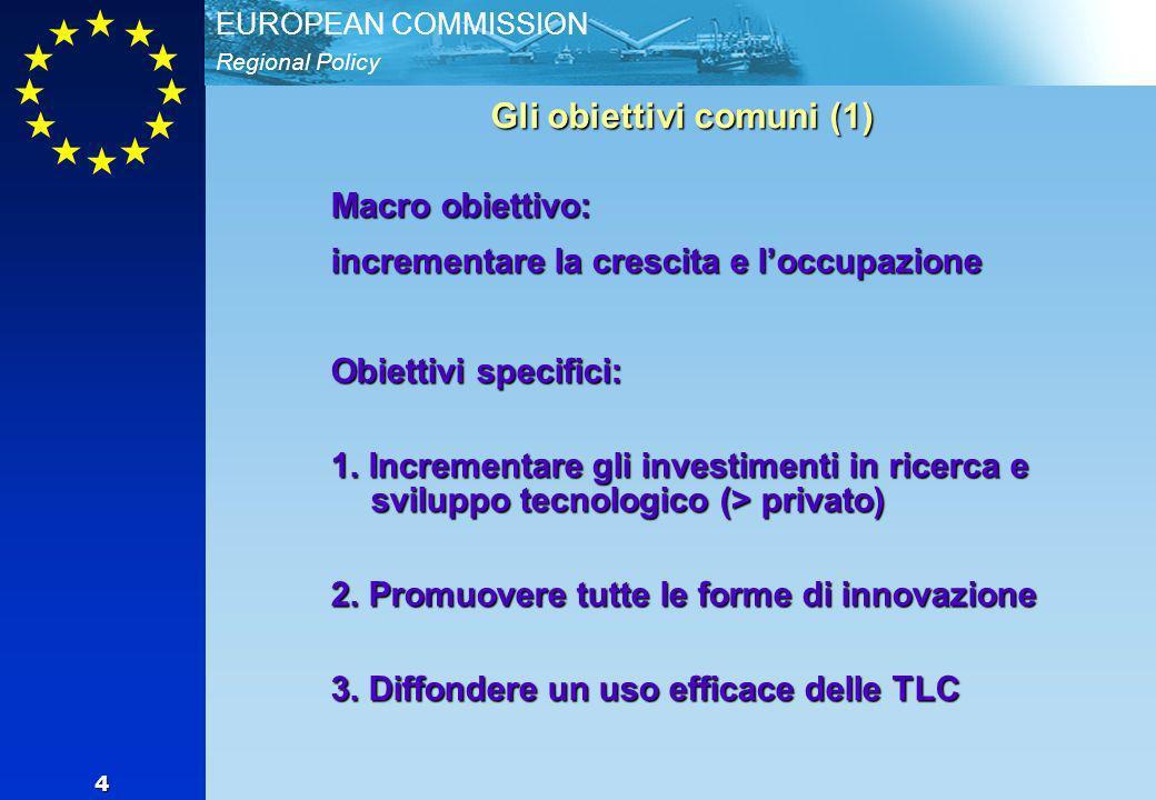 Regional Policy EUROPEAN COMMISSION 4 Gli obiettivi comuni (1) Macro obiettivo: incrementare la crescita e loccupazione Obiettivi specifici: 1. Increm