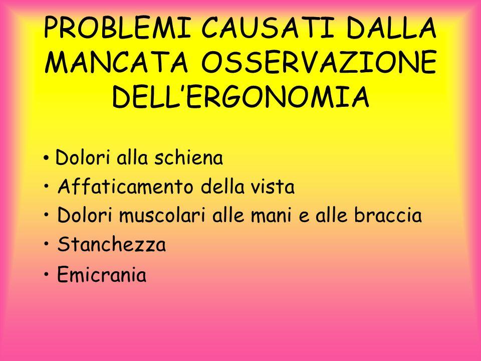PROBLEMI CAUSATI DALLA MANCATA OSSERVAZIONE DELLERGONOMIA Dolori alla schiena Affaticamento della vista Dolori muscolari alle mani e alle braccia Stan