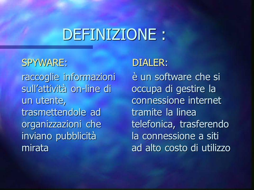 DEFINIZIONE : SPYWARE: raccoglie informazioni sullattività on-line di un utente, trasmettendole ad organizzazioni che inviano pubblicità mirata DIALER
