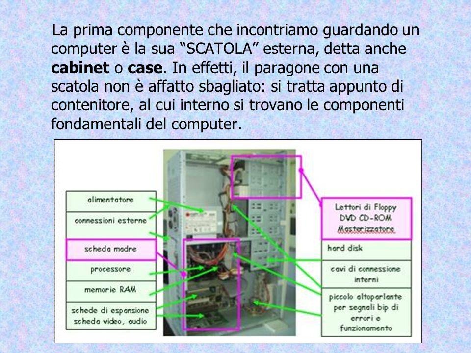 La prima componente che incontriamo guardando un computer è la sua SCATOLA esterna, detta anche cabinet o case.