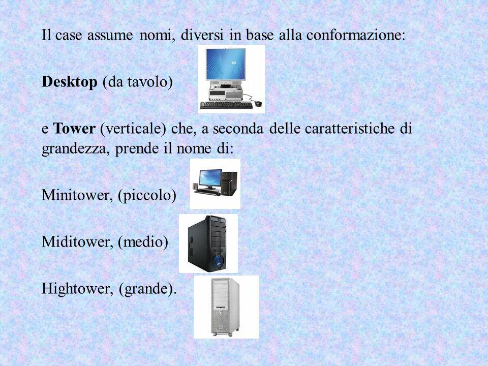 Il case assume nomi, diversi in base alla conformazione: Desktop (da tavolo) e Tower (verticale) che, a seconda delle caratteristiche di grandezza, prende il nome di: Minitower, (piccolo) Miditower, (medio) Hightower, (grande).