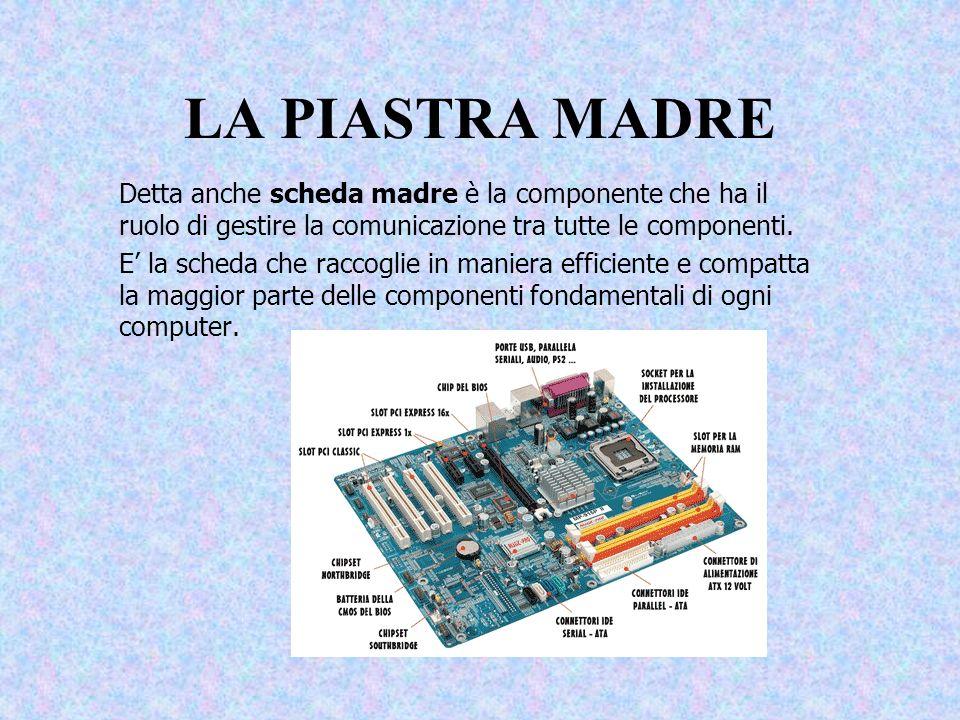 LA PIASTRA MADRE Detta anche scheda madre è la componente che ha il ruolo di gestire la comunicazione tra tutte le componenti.