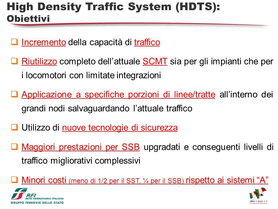 High Density Traffic System (HDTS): Obiettivi Incremento della capacità di traffico Riutilizzo completo dellattuale SCMT sia per gli impianti che per