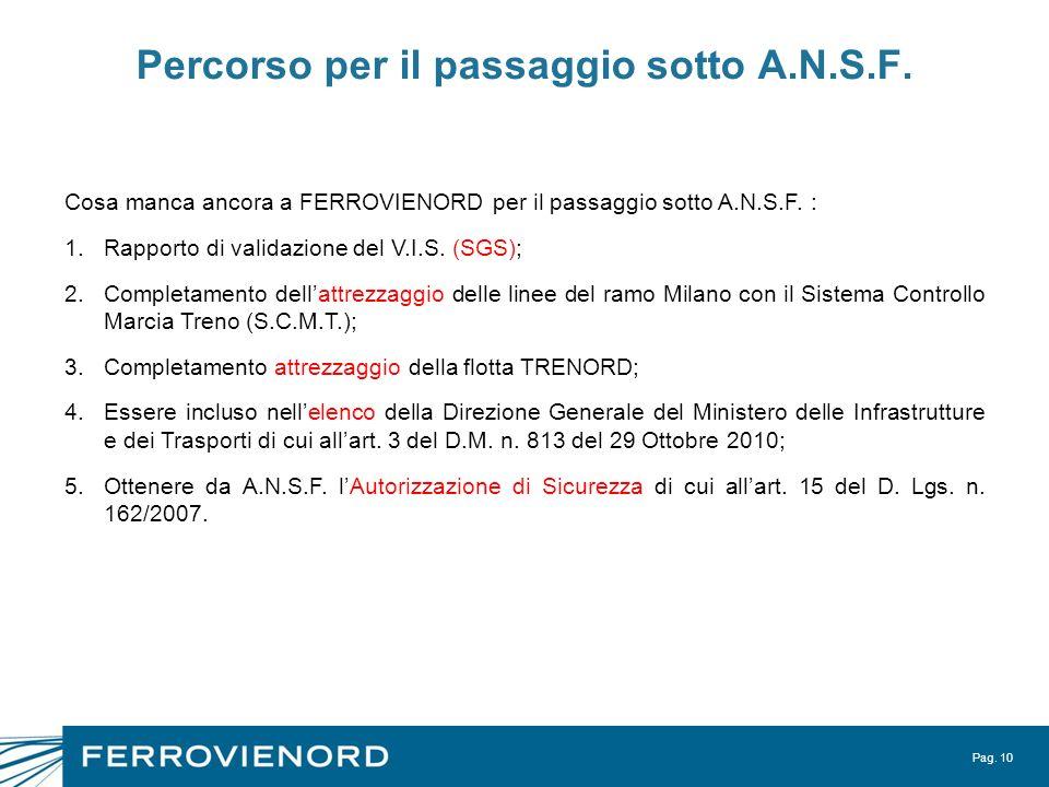 Pag. 10 Percorso per il passaggio sotto A.N.S.F. Cosa manca ancora a FERROVIENORD per il passaggio sotto A.N.S.F. : 1.Rapporto di validazione del V.I.