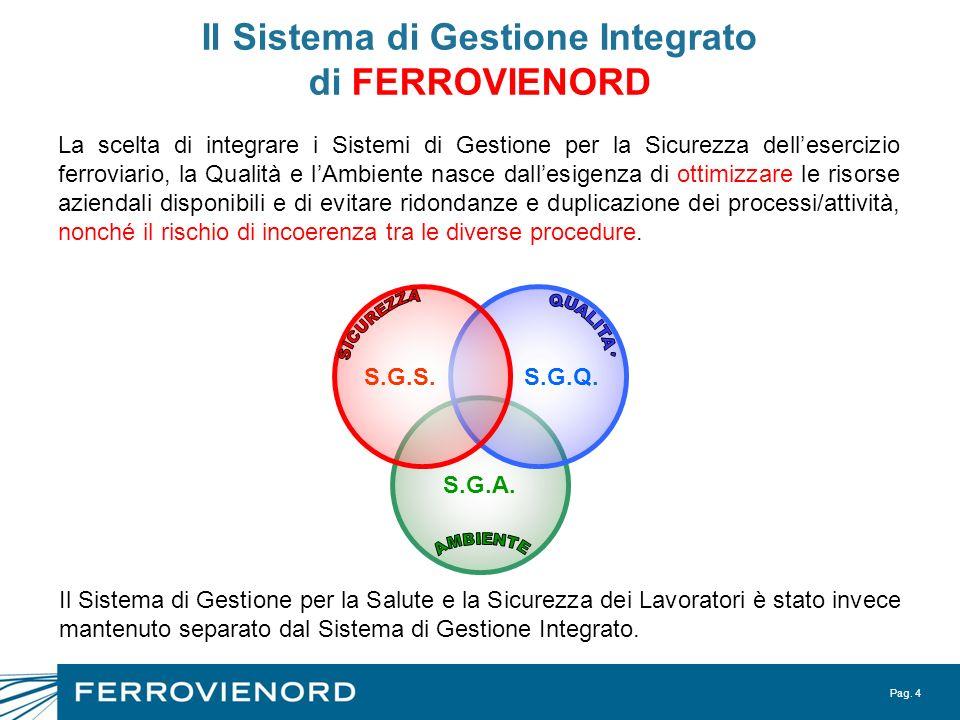 Pag. 4 Il Sistema di Gestione Integrato di FERROVIENORD La scelta di integrare i Sistemi di Gestione per la Sicurezza dellesercizio ferroviario, la Qu