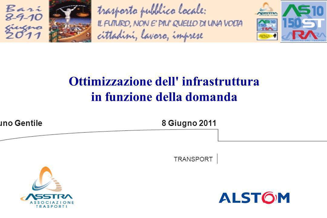 Bruno Gentile 8 Giugno 2011 TRANSPORT Ottimizzazione dell' infrastruttura in funzione della domanda