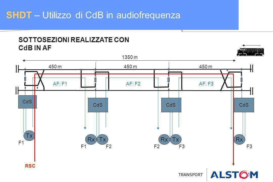 SHDT – Utilizzo di CdB in audiofrequenza SOTTOSEZIONI REALIZZATE CON CdB IN AF