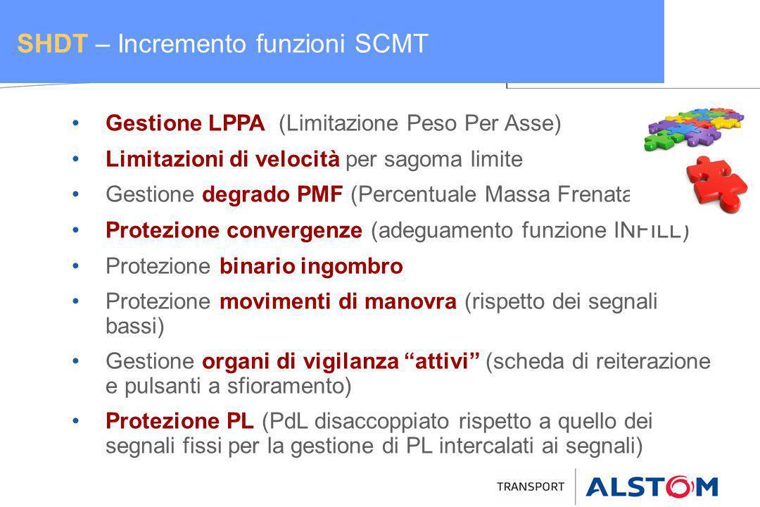 Gestione LPPA (Limitazione Peso Per Asse) Limitazioni di velocità per sagoma limite Gestione degrado PMF (Percentuale Massa Frenata) Protezione conver