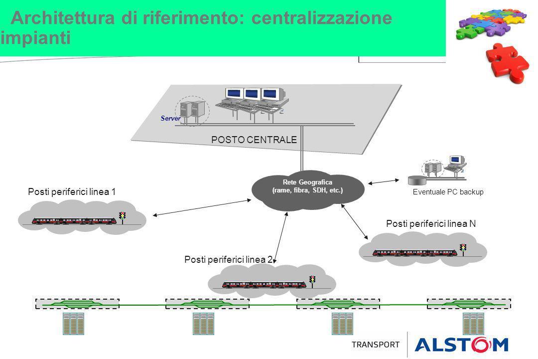 Architettura di riferimento: centralizzazione impianti Server Rete Geografica (rame, fibra, SDH, etc.) Posti periferici linea 1 Posti periferici linea