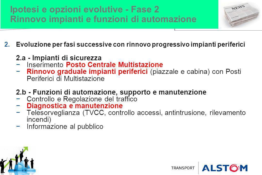 Ipotesi e opzioni evolutive - Fase 2 Rinnovo impianti e funzioni di automazione 2.Evoluzione per fasi successive con rinnovo progressivo impianti peri