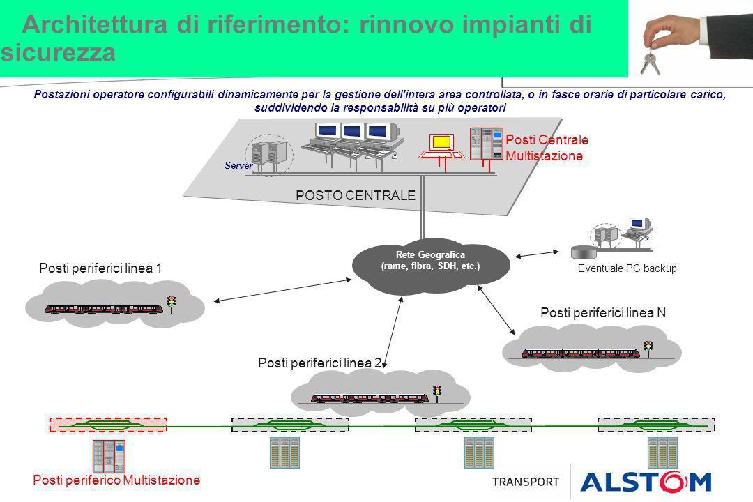 Architettura di riferimento: rinnovo impianti di sicurezza Server Postazioni operatore configurabili dinamicamente per la gestione dell'intera area co
