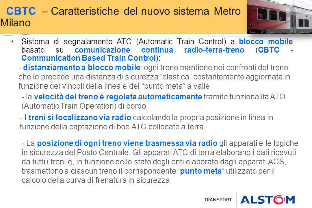 CBTC – Caratteristiche del nuovo sistema Metro Milano Sistema di segnalamento ATC (Automatic Train Control) a blocco mobile basato su comunicazione co