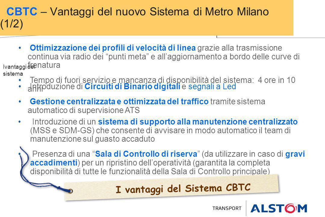 CBTC – Vantaggi del nuovo Sistema di Metro Milano (1/2) Ottimizzazione dei profili di velocità di linea grazie alla trasmissione continua via radio de
