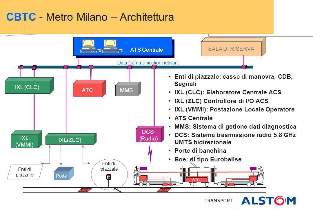 CBTC - Metro Milano – Architettura Enti di piazzale: casse di manovra, CDB, Segnali IXL (CLC): Elaboratore Centrale ACS IXL (ZLC) Controllore di I/O A