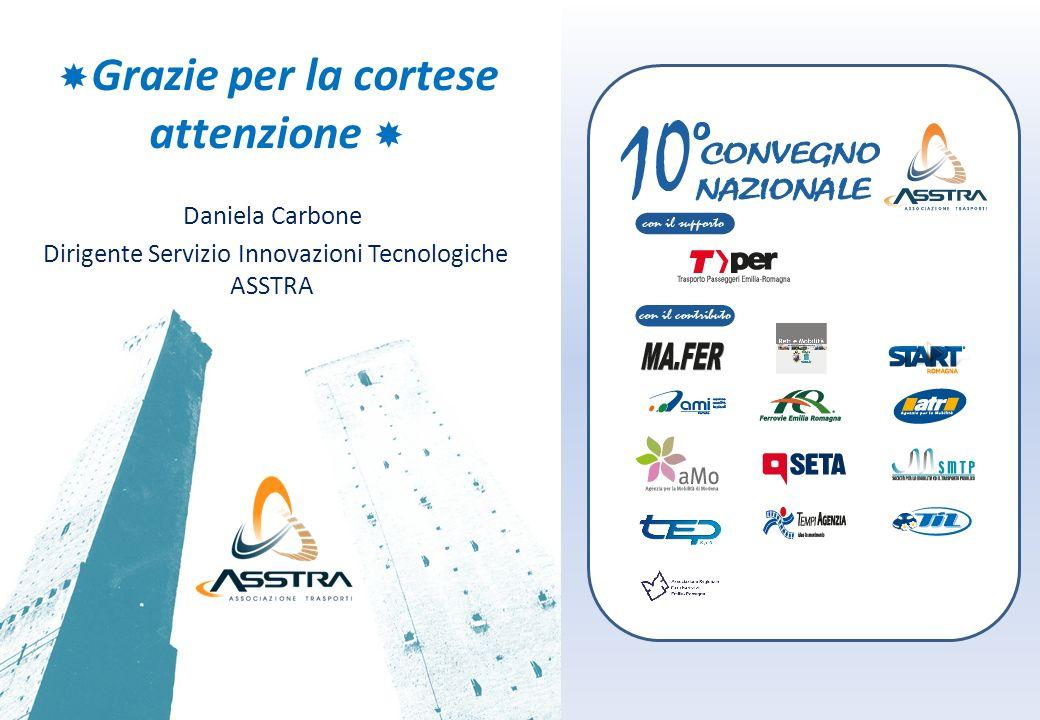 Grazie per la cortese attenzione Daniela Carbone Dirigente Servizio Innovazioni Tecnologiche ASSTRA
