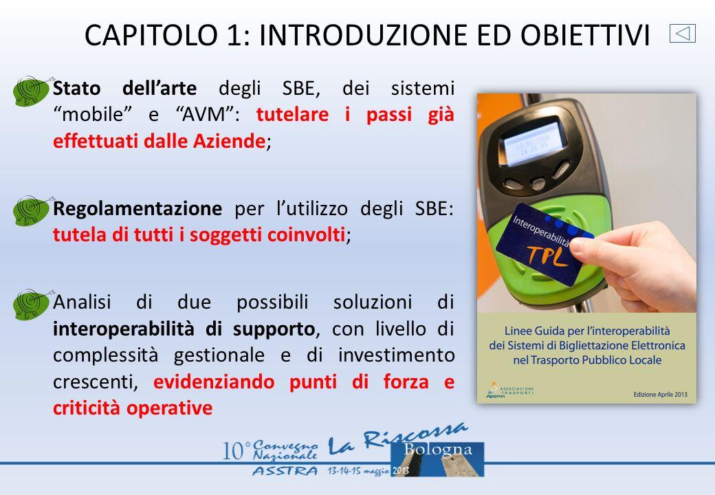 CAPITOLO 1: INTRODUZIONE ED OBIETTIVI Stato dellarte degli SBE, dei sistemi mobile e AVM: tutelare i passi già effettuati dalle Aziende; Regolamentazi