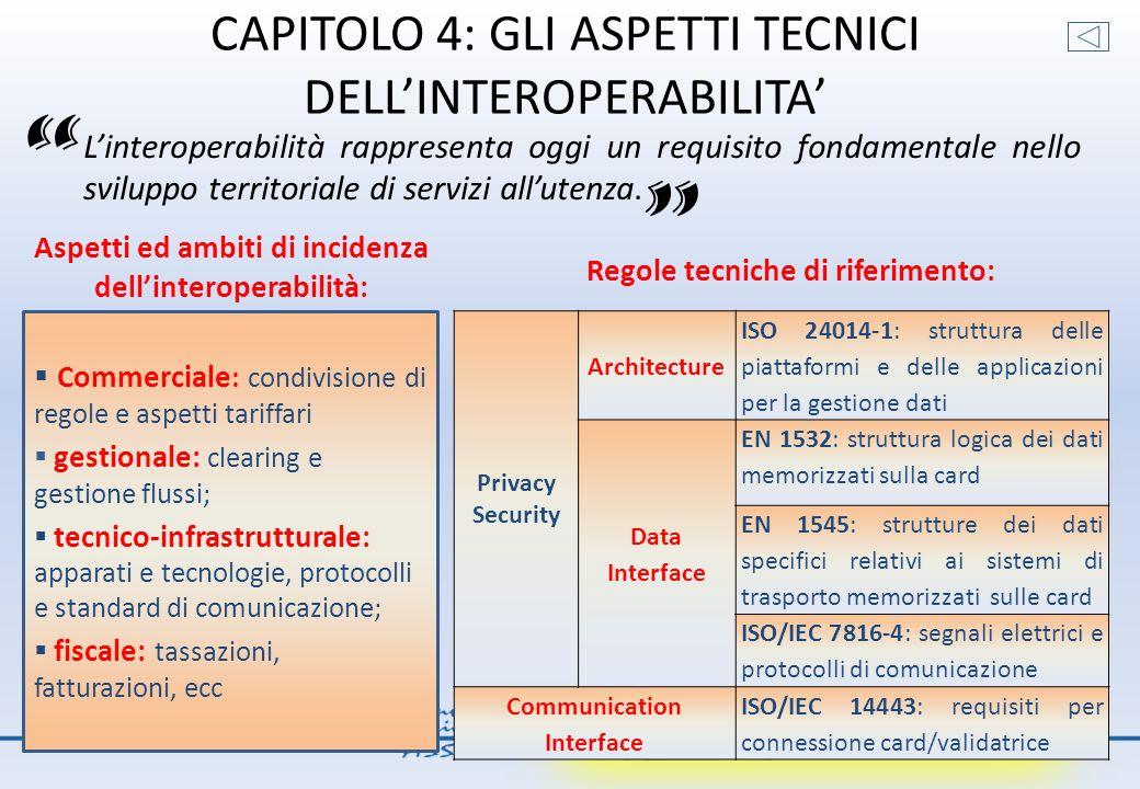 CAPITOLO 4: GLI ASPETTI TECNICI DELLINTEROPERABILITA Commerciale : condivisione di regole e aspetti tariffari gestionale: clearing e gestione flussi;