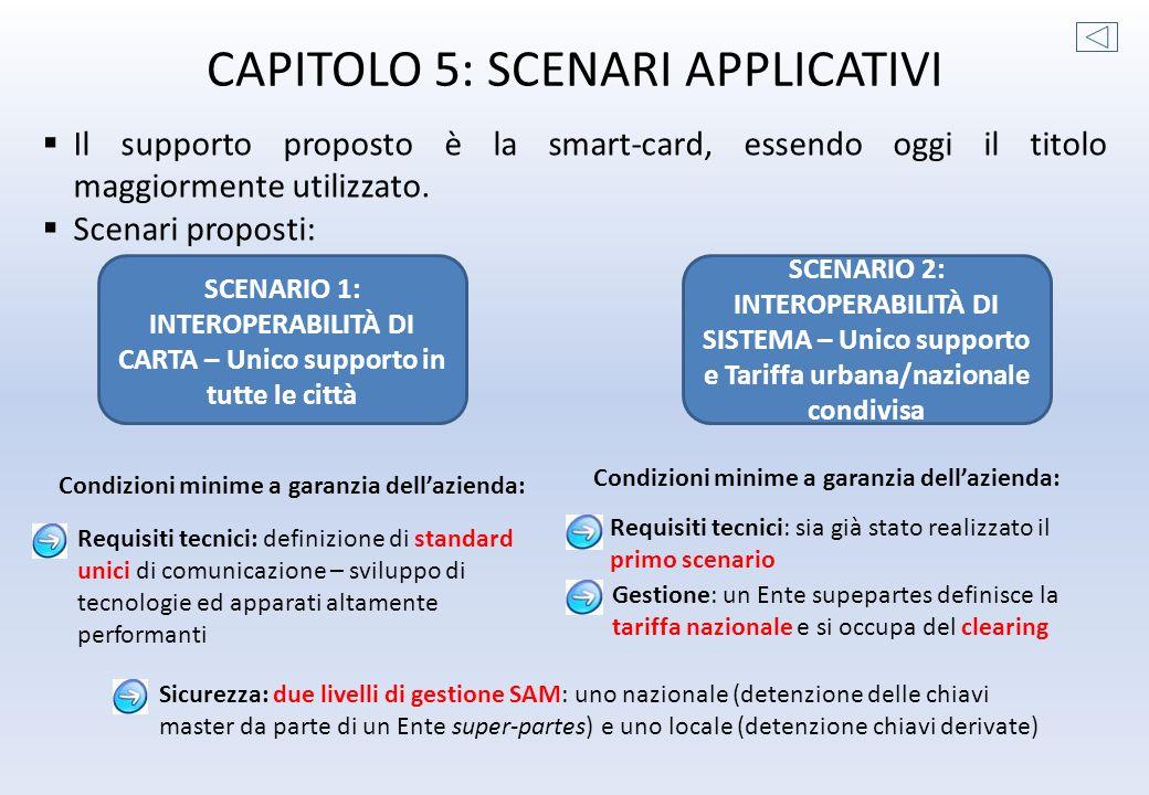 CAPITOLO 5: SCENARI APPLICATIVI Il supporto proposto è la smart-card, essendo oggi il titolo maggiormente utilizzato. Scenari proposti: SCENARIO 1: IN