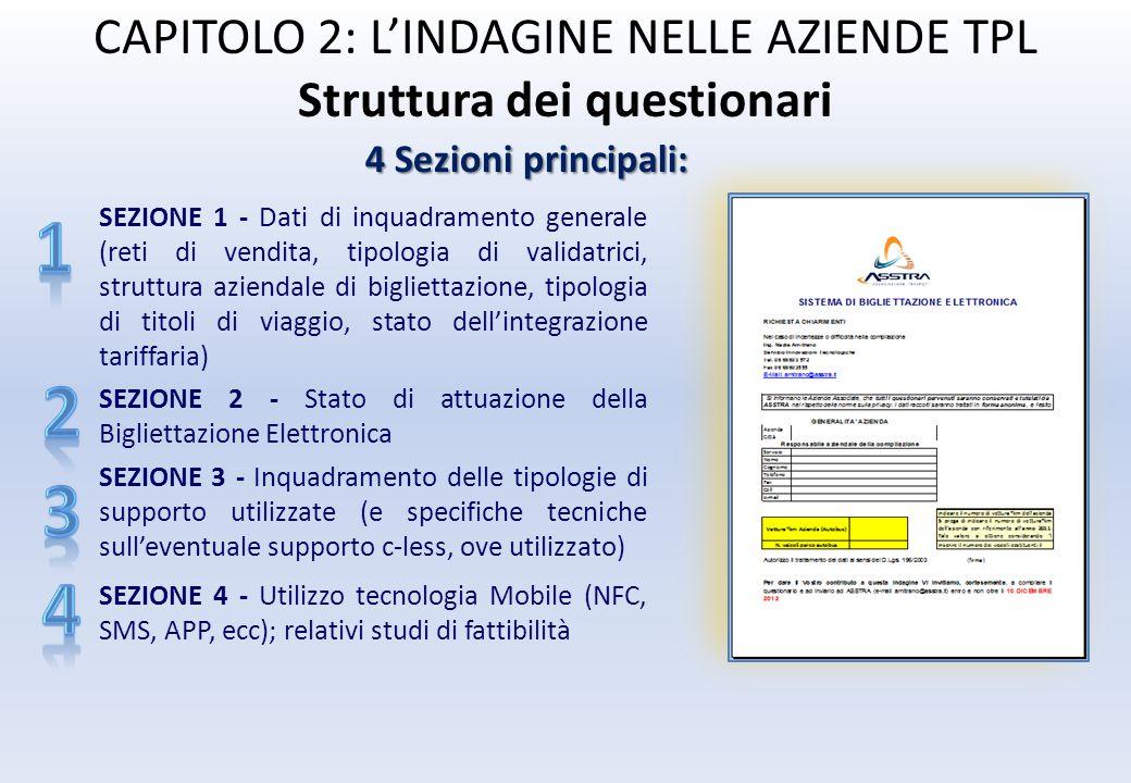 4 Sezioni principali: 8 SEZIONE 2 - Stato di attuazione della Bigliettazione Elettronica SEZIONE 3 - Inquadramento delle tipologie di supporto utilizz