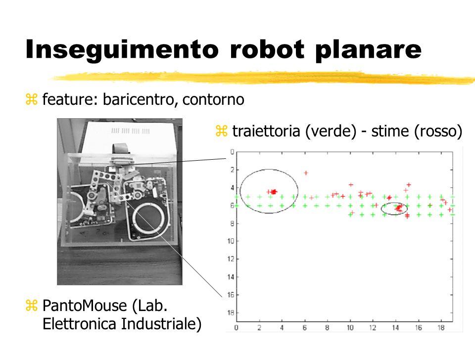 Inseguimento robot planare ztraiettoria (verde) - stime (rosso) zPantoMouse (Lab.