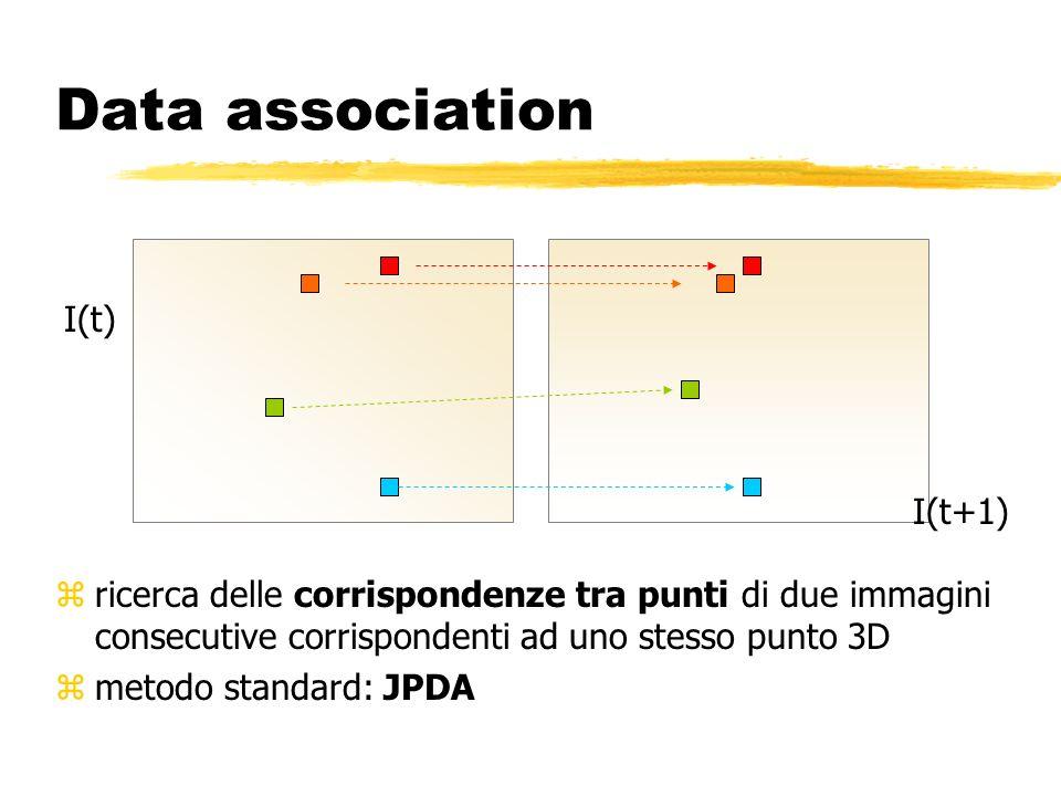 Data association zricerca delle corrispondenze tra punti di due immagini consecutive corrispondenti ad uno stesso punto 3D zmetodo standard: JPDA I(t) I(t+1)
