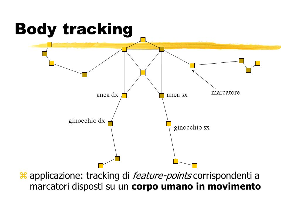 Body tracking zapplicazione: tracking di feature-points corrispondenti a marcatori disposti su un corpo umano in movimento marcatore ginocchio dx gino