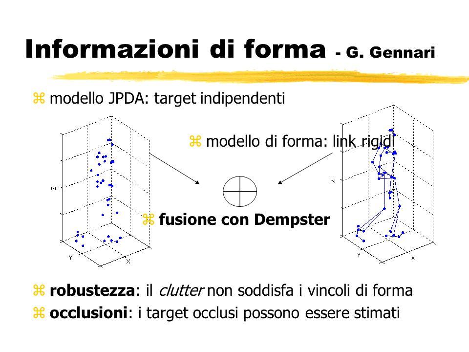 Informazioni di forma - G.