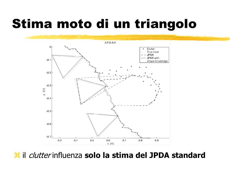 Stima moto di un triangolo zil clutter influenza solo la stima del JPDA standard