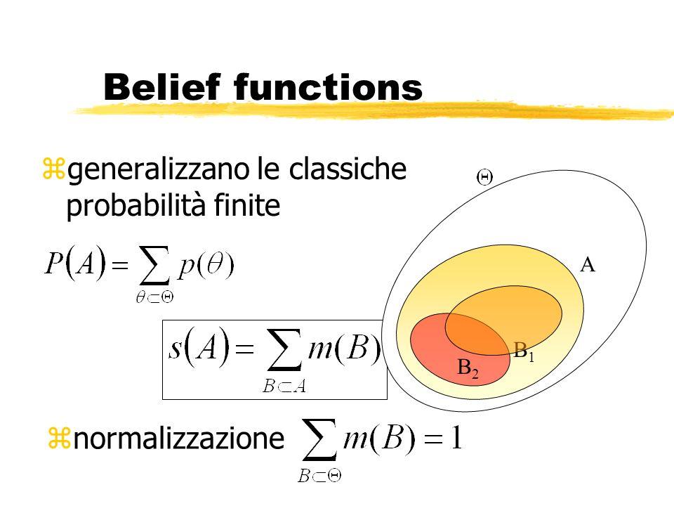 Belief functions zgeneralizzano le classiche probabilità finite A B2B2 B1B1 znormalizzazione