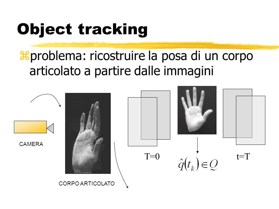 Object tracking T=0 t=T CORPO ARTICOLATO zproblema: ricostruire la posa di un corpo articolato a partire dalle immagini CAMERA
