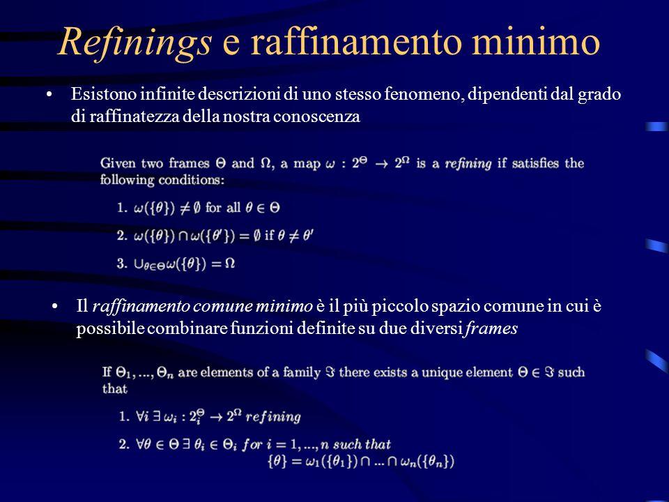 Refinings e raffinamento minimo Esistono infinite descrizioni di uno stesso fenomeno, dipendenti dal grado di raffinatezza della nostra conoscenza Il raffinamento comune minimo è il più piccolo spazio comune in cui è possibile combinare funzioni definite su due diversi frames