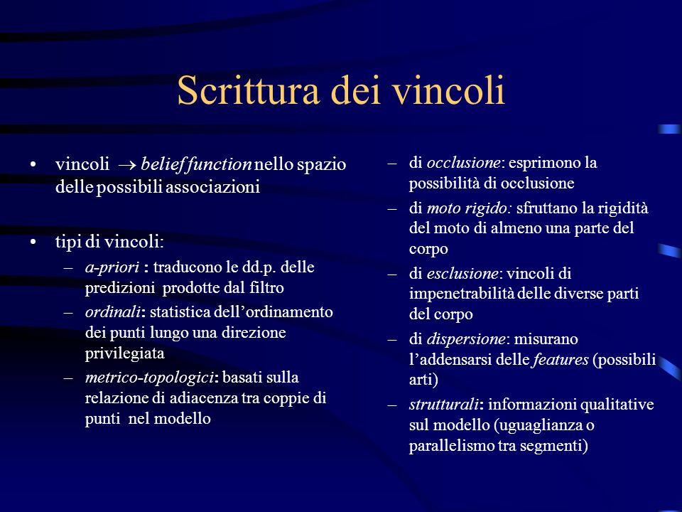Scrittura dei vincoli vincoli belief function nello spazio delle possibili associazioni tipi di vincoli: –a-priori : traducono le dd.p.