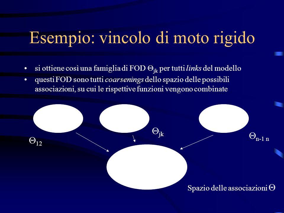 Esempio: vincolo di moto rigido si ottiene così una famiglia di FOD jk per tutti links del modello questi FOD sono tutti coarsenings dello spazio delle possibili associazioni, su cui le rispettive funzioni vengono combinate 12 jk n-1 n Spazio delle associazioni