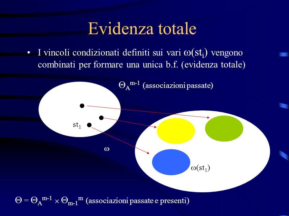 Evidenza totale I vincoli condizionati definiti sui vari (st i ) vengono combinati per formare una unica b.f.