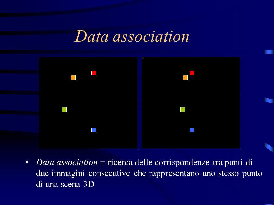 Esempio: vincolo di moto rigido supponendo di conoscere lassociazione passata, è possibile controllare la rigidità del moto di una coppia di punti tra due istanti di tempo fissato un livello di confidenza, si testa la congruenza di ogni segmento misurato con quello formato da una data coppia di punti del modello in t-1 il risultato si può esprimere come un b.f.