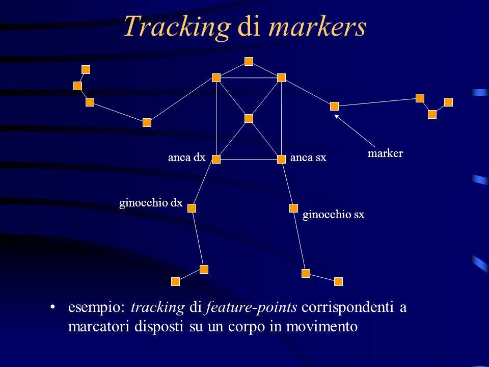 Tracking di markers esempio: tracking di feature-points corrispondenti a marcatori disposti su un corpo in movimento marker ginocchio dx ginocchio sx anca sxanca dx