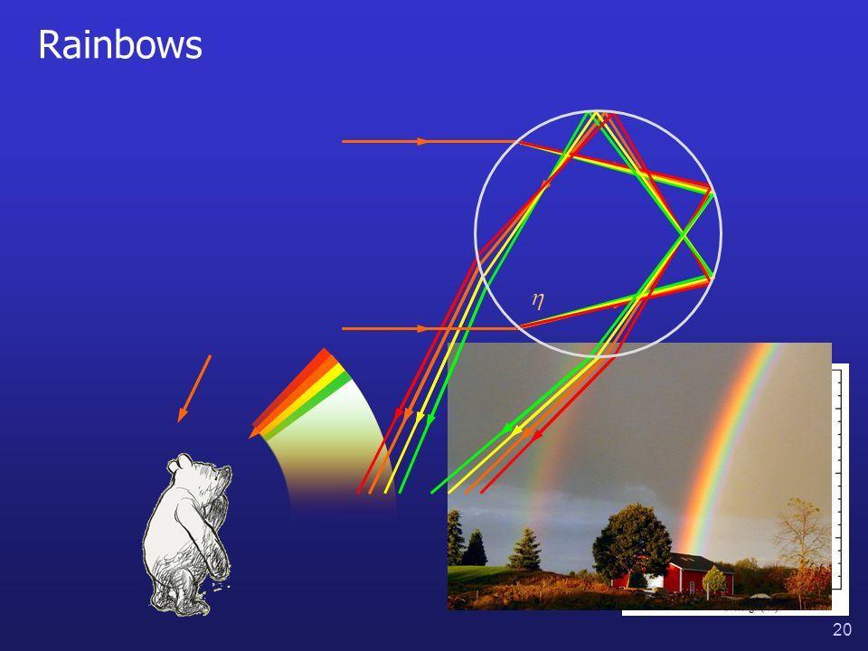 20 Rainbows