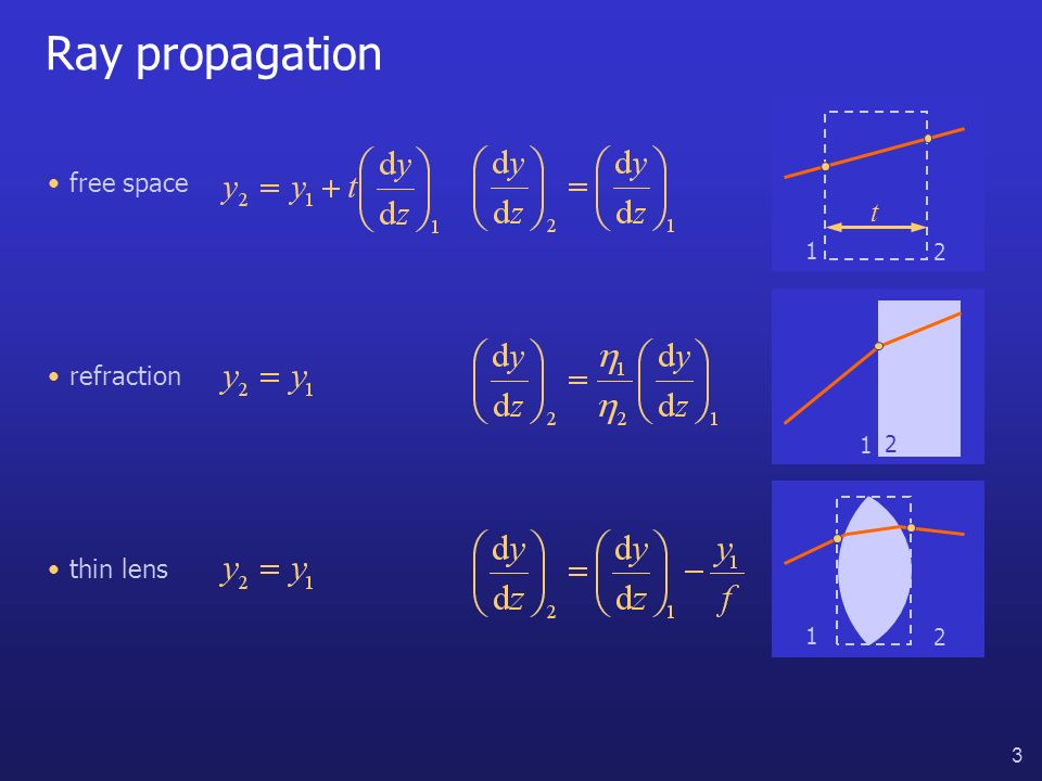3 Ray propagation 1 2 free space t 1 2 refraction 1 2 thin lens
