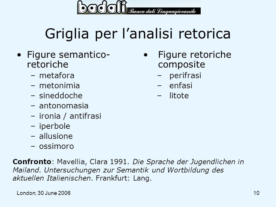 London, 30 June 200610 Griglia per lanalisi retorica Figure semantico- retoriche –metafora –metonimia –sineddoche –antonomasia –ironia / antifrasi –ip