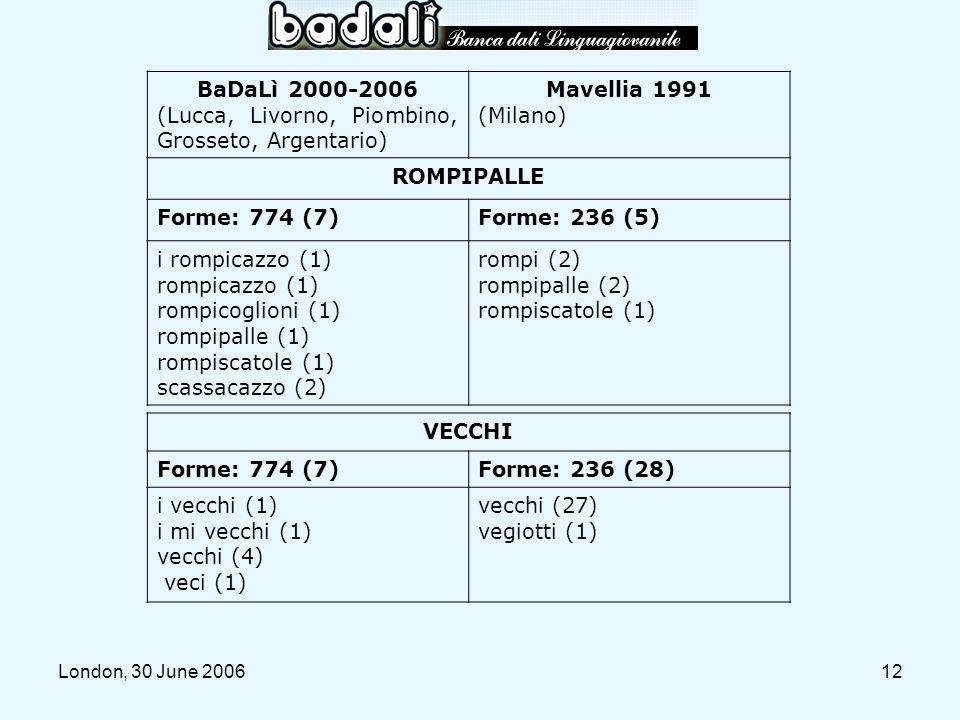 London, 30 June 200612 VECCHI Forme: 774 (7)Forme: 236 (28) i vecchi (1) i mi vecchi (1) vecchi (4) veci (1) vecchi (27) vegiotti (1) BaDaLì 2000-2006