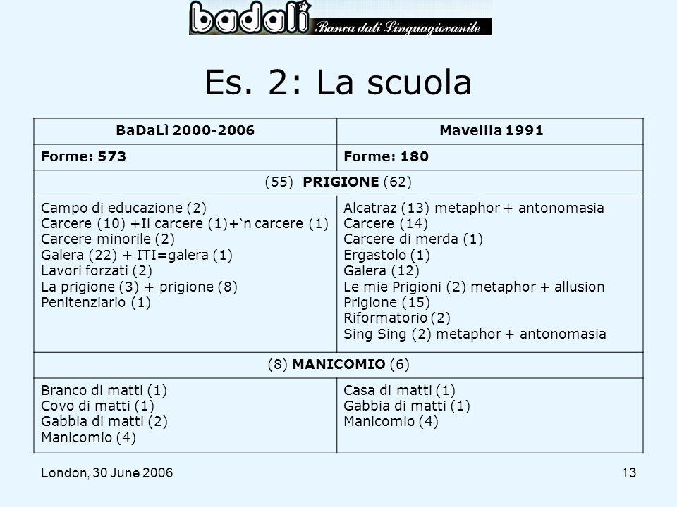 London, 30 June 200613 Es. 2: La scuola BaDaLì 2000-2006 Mavellia 1991 Forme: 573Forme: 180 (55) PRIGIONE (62) Campo di educazione (2) Carcere (10) +I