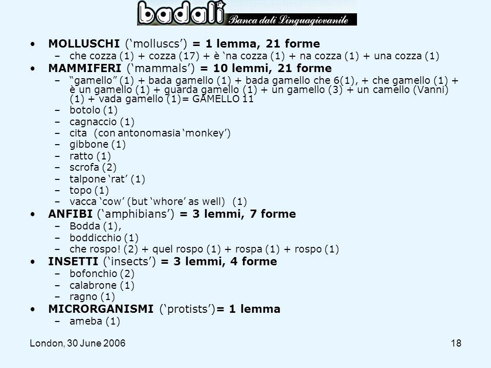 London, 30 June 200618 MOLLUSCHI (molluscs) = 1 lemma, 21 forme –che cozza (1) + cozza (17) + è na cozza (1) + na cozza (1) + una cozza (1) MAMMIFERI