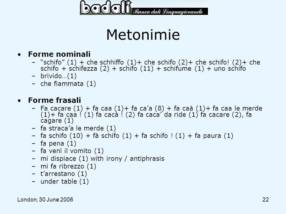 London, 30 June 200622 Metonimie Forme nominali –schifo (1) + che schhiffo (1)+ che schifo (2)+ che schifo! (2)+ che schifo + schifezza (2) + schifo (
