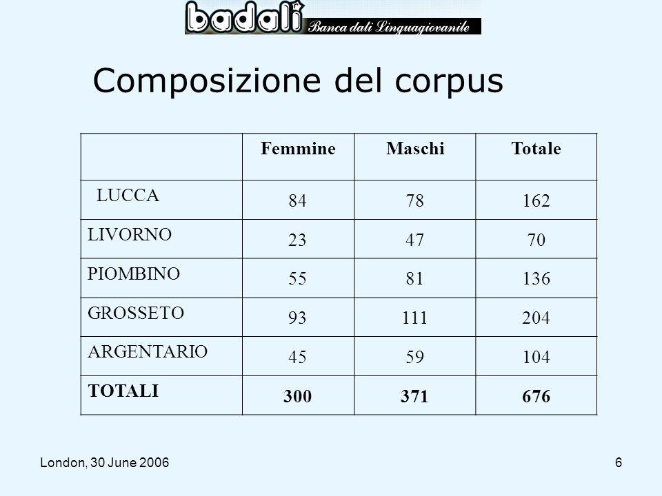 London, 30 June 200617 Metafore animali PESCI (fishes) = 5 lemmi, 65 forme – che scorfano (1) + è uno scorfano (1)+ ke scorfano (1) + scorfana (3) + scorfano (25) + uno scorfano (4) = SCORFANO 35 –gavorchio (1) + 1 gavorchio (1) + bel gavorchio (2) + belga (bel gavorchio) (1),+ che gavorchio (1) + gaborchio (1) + gavorchio (25) + gavorchio di pusse (1) + un gavorchio (1) = GAVORCHIO 34 –cavedano (18) + che cavedano (2) + gavedano (4) + guarda cavedano (1) + n gavedano (1) + stanno arrivando i cavedani (1) + un cavedano (1) + un gavedano (1) = CAVEDANO 29 –cefalo (2) + una cefalona (1) = CEFALO 3 –boga (1) –storione (1) RETTILI (reptiles)= 2 lemmi, 31 forme –ragana (4) + ragano (25) + un ragano (1) = RAGANO 30 –Lockness (1)