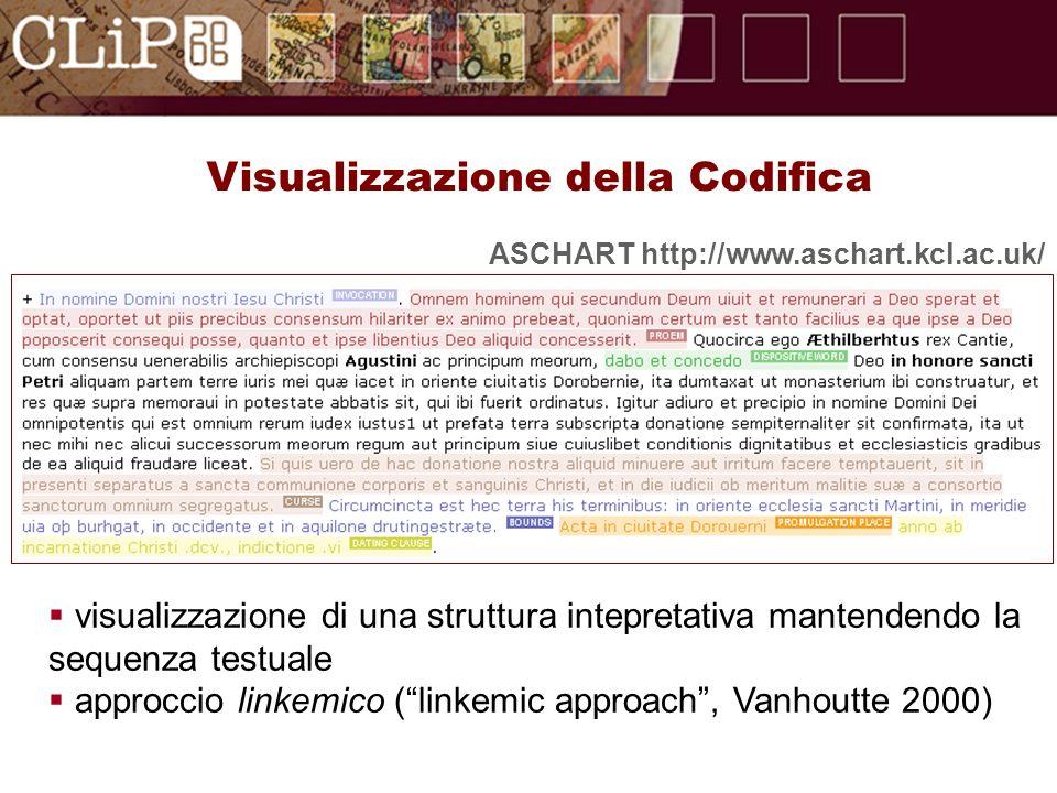 Visualizzazione della Codifica visualizzazione di una struttura intepretativa mantendendo la sequenza testuale approccio linkemico (linkemic approach, Vanhoutte 2000) ASCHART http://www.aschart.kcl.ac.uk/