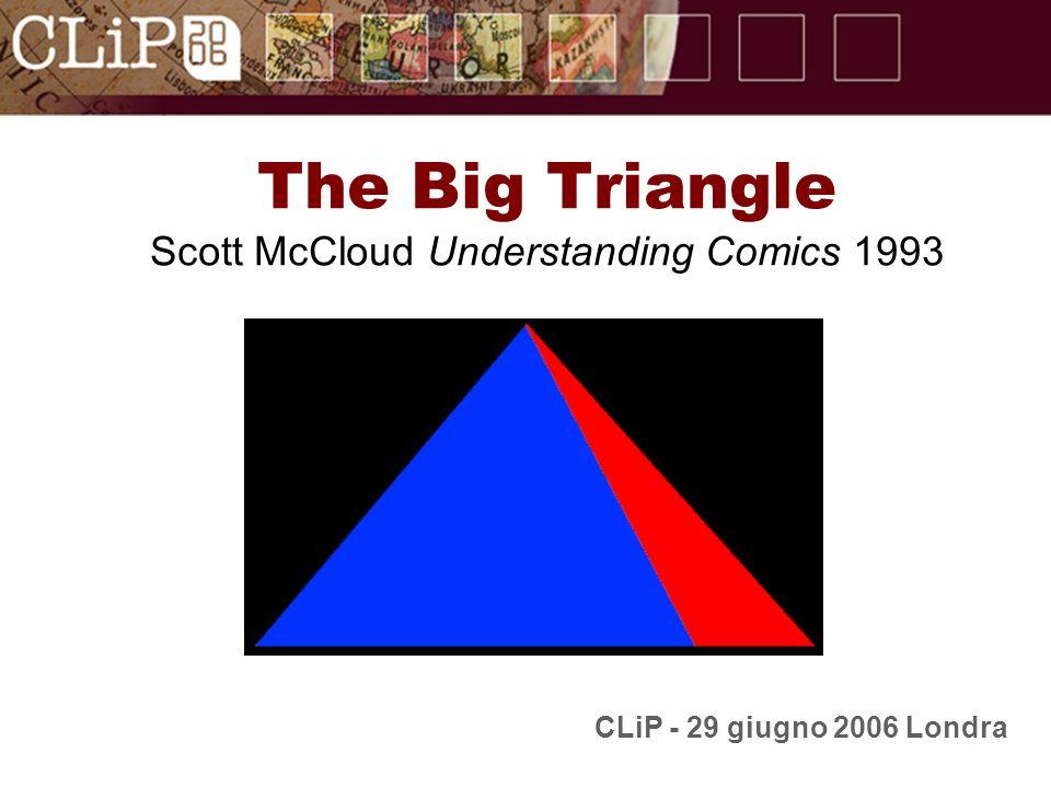 The Big Triangle Scott McCloud Understanding Comics 1993 CLiP - 29 giugno 2006 Londra