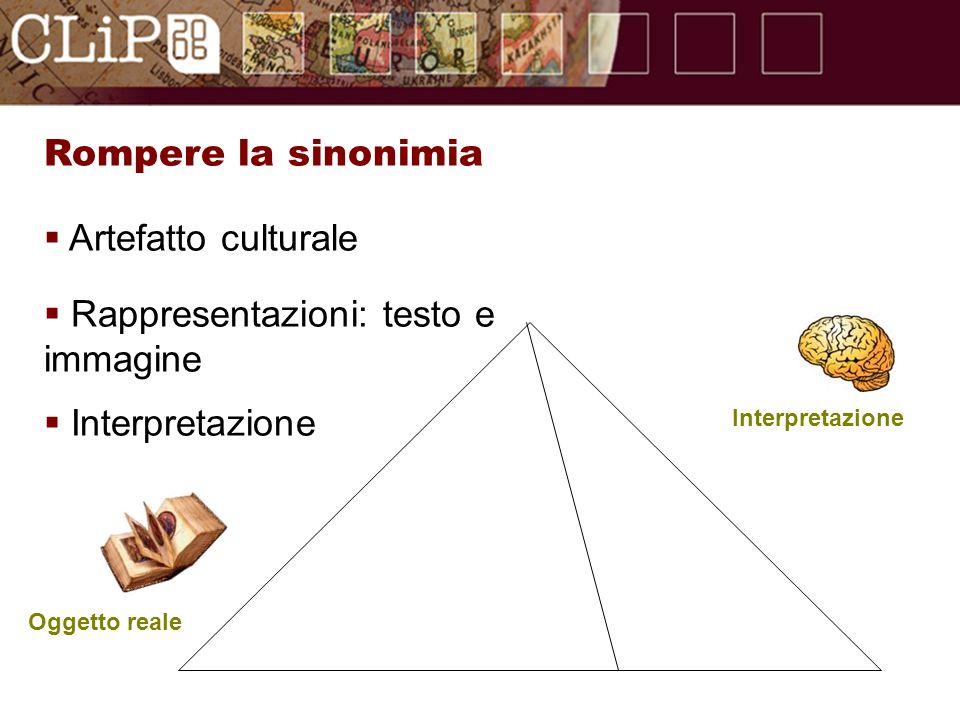 Oggetto reale Interpretazione Rompere la sinonimia Artefatto culturale Rappresentazioni: testo e immagine Interpretazione
